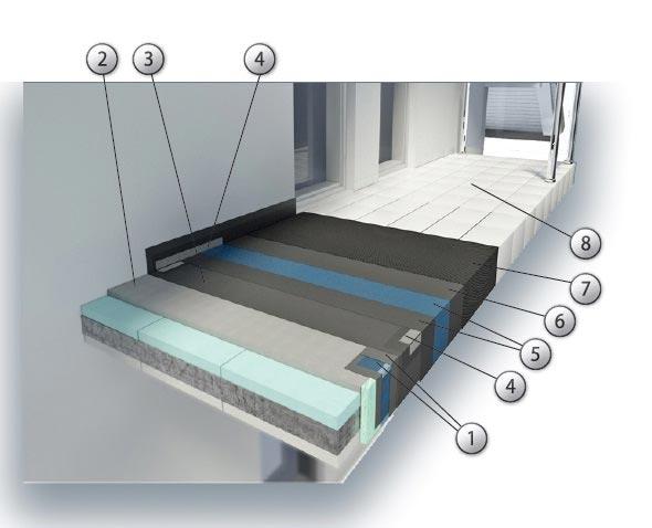 Hidroizolacija - postopek pravilne zaščite balkona